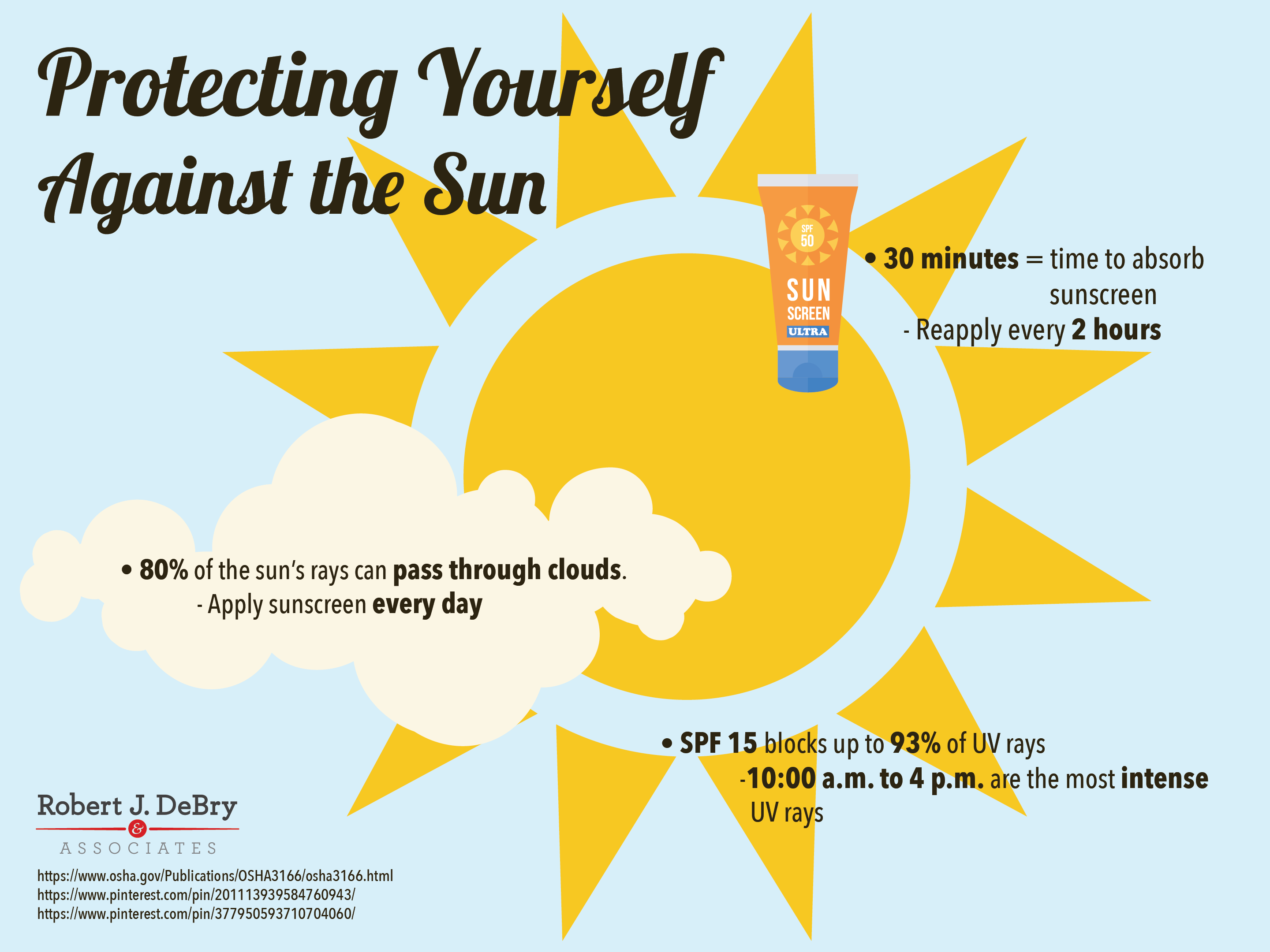 Infographic Protect From the Sun